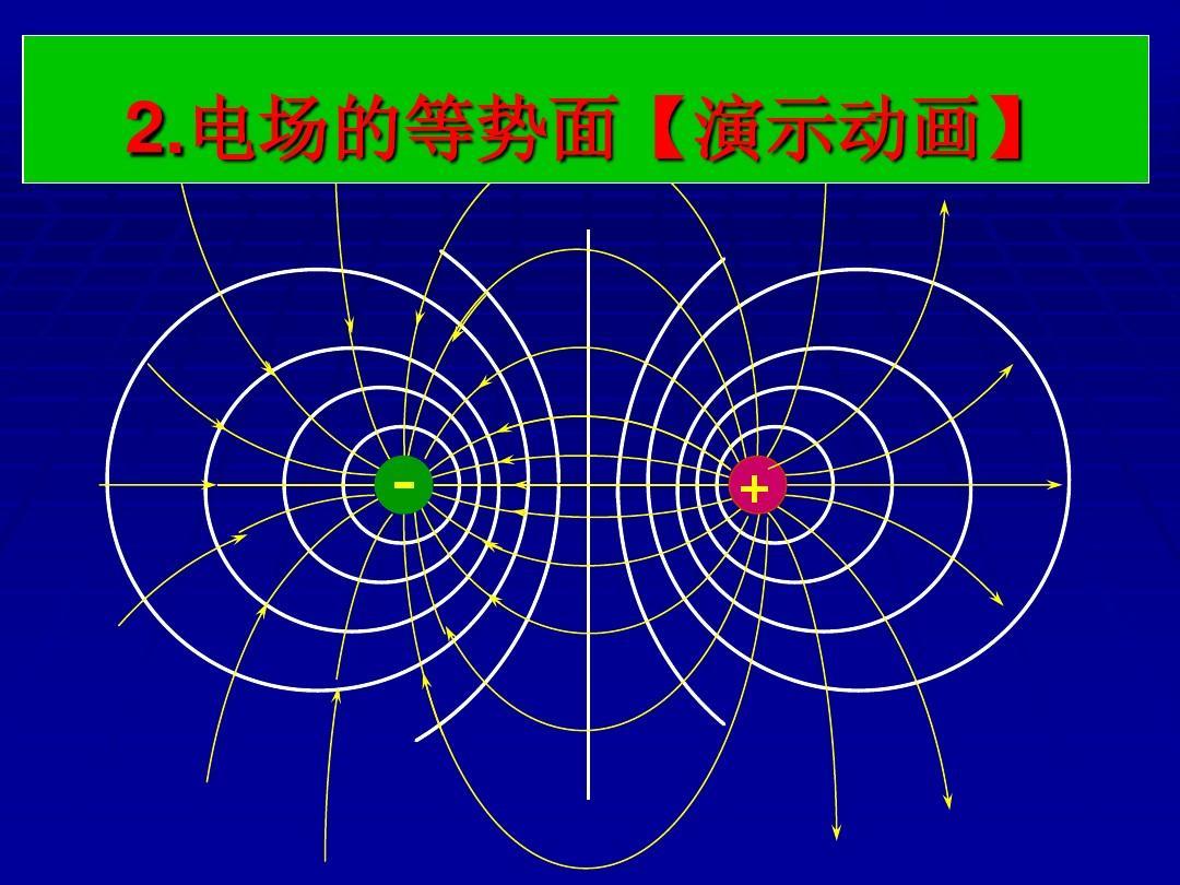 梯度物理课件---等势面.大学电势-[福州大学.李培官中学体育备课实心球图片