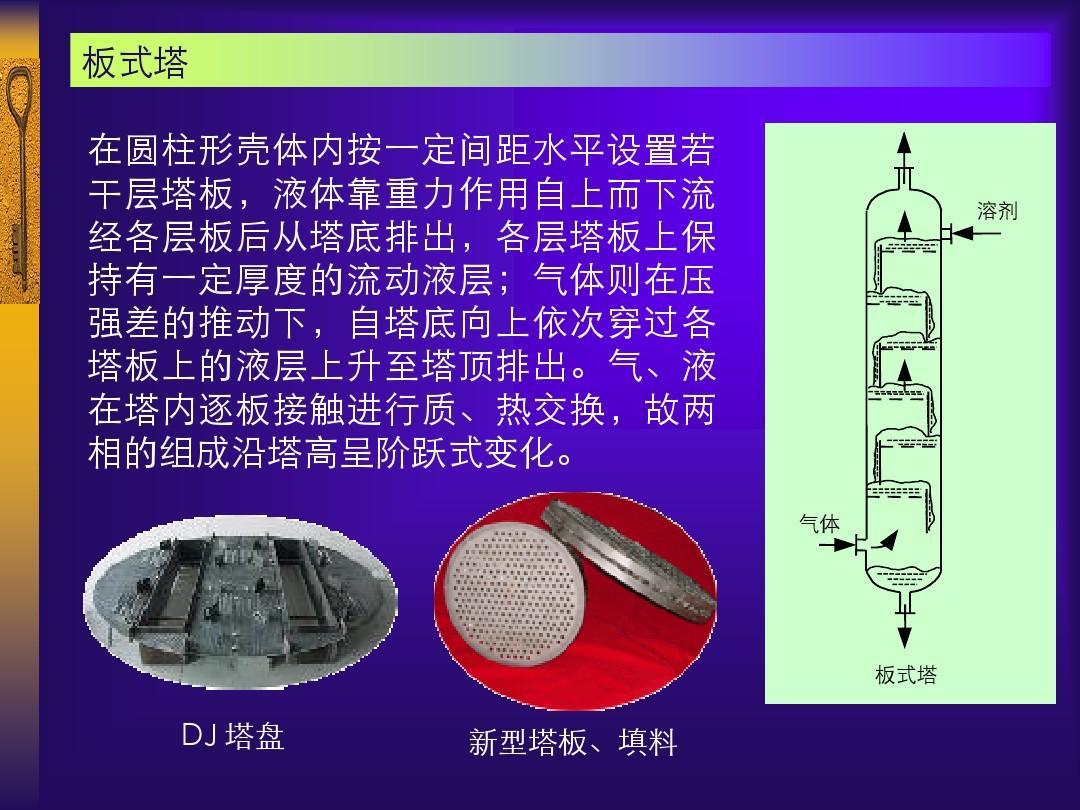 板式塔与填料塔ppt图片