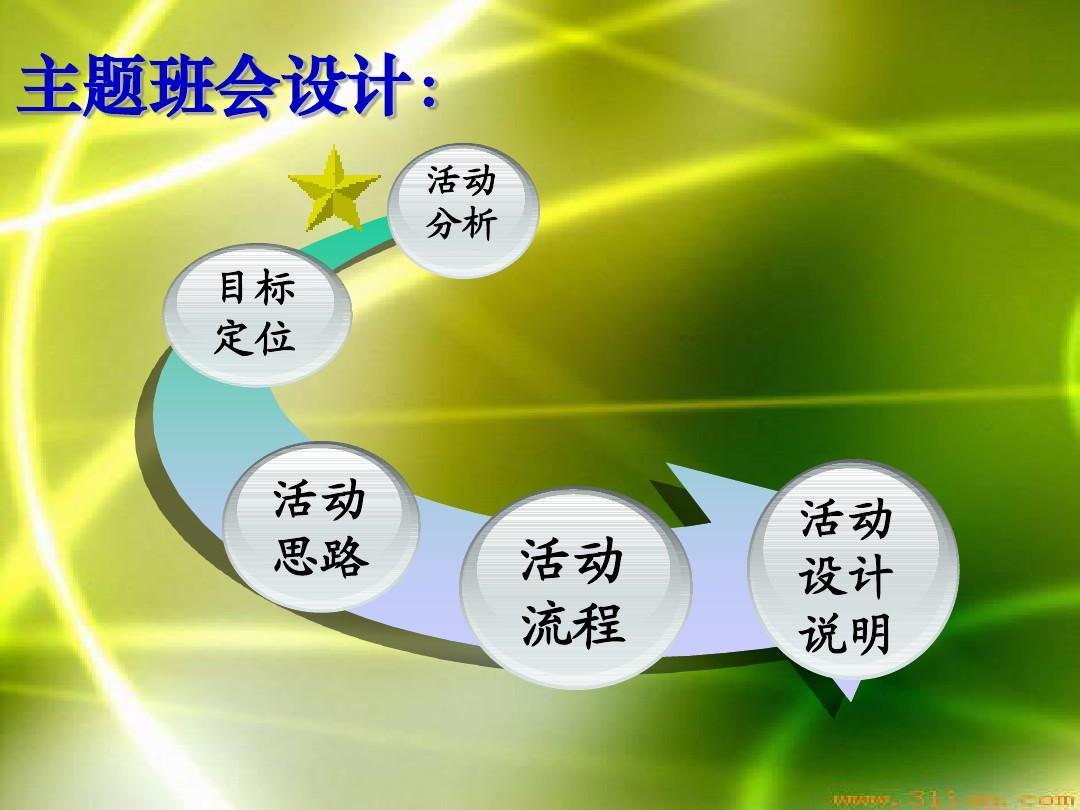 意图班说课(陈代明《我爱我家》)ppt教案年级主题v意图下部编二图片