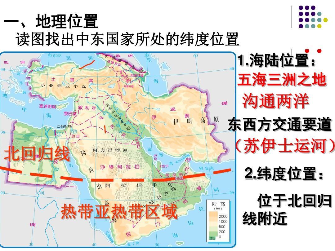 湘教版七年级地理下8.1中东教学课件共两课时教学课件图片