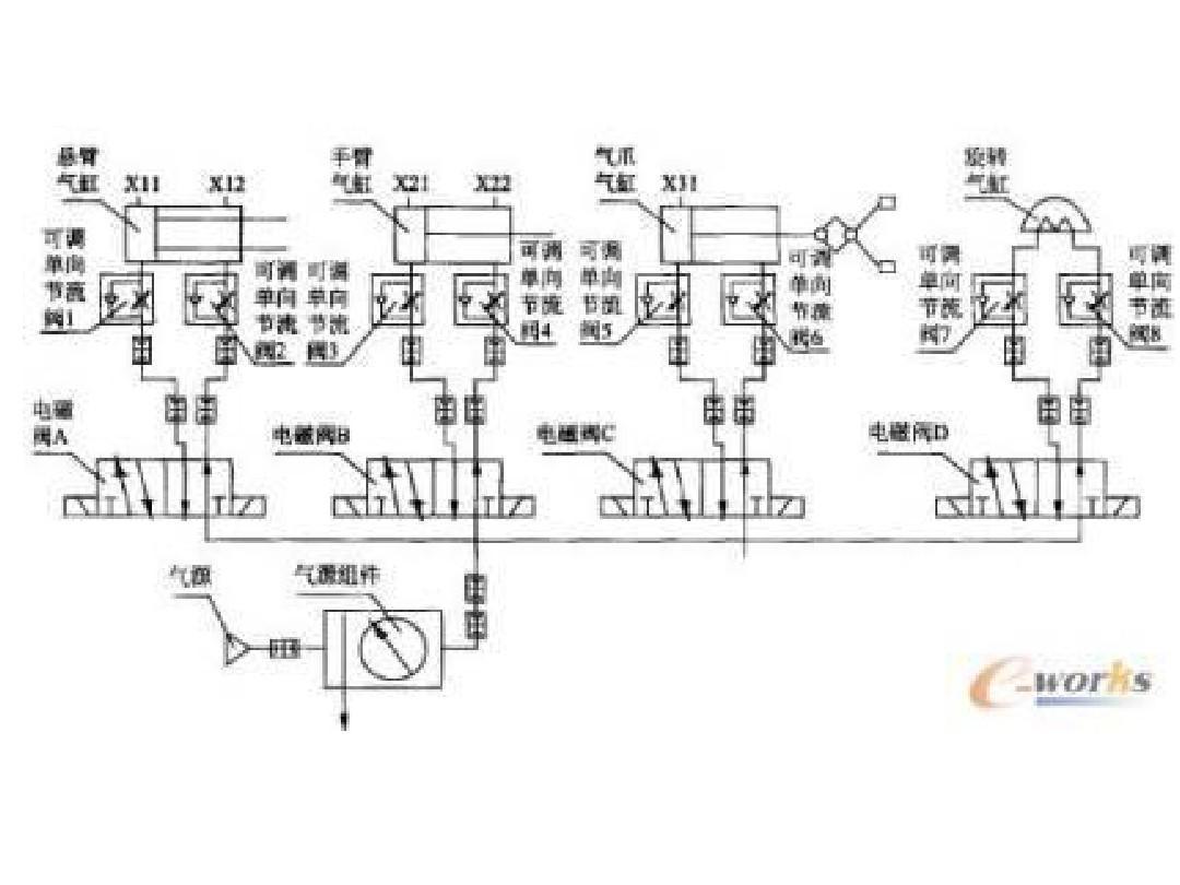 机液压原理图 机械手图纸 机械手臂 枪械制造原理图纸 机械手电气控制图片