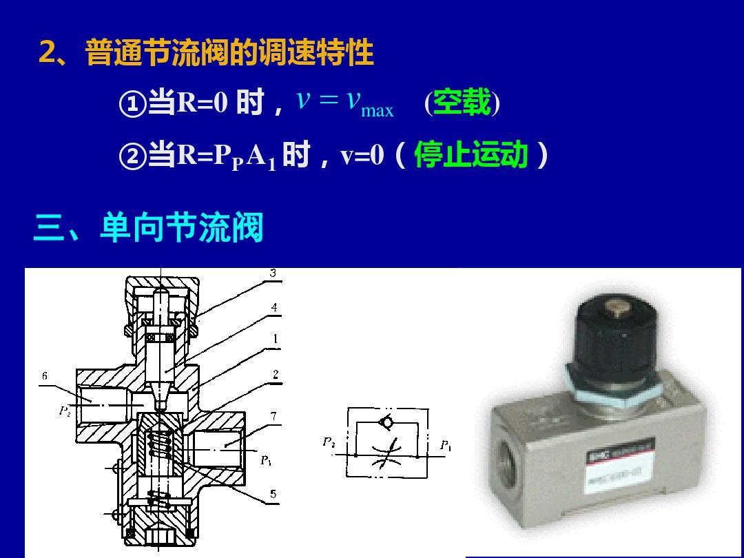 所有分类 自然科学 物理 液压阀工作原理 动画ppt  2,普通节流阀的图片