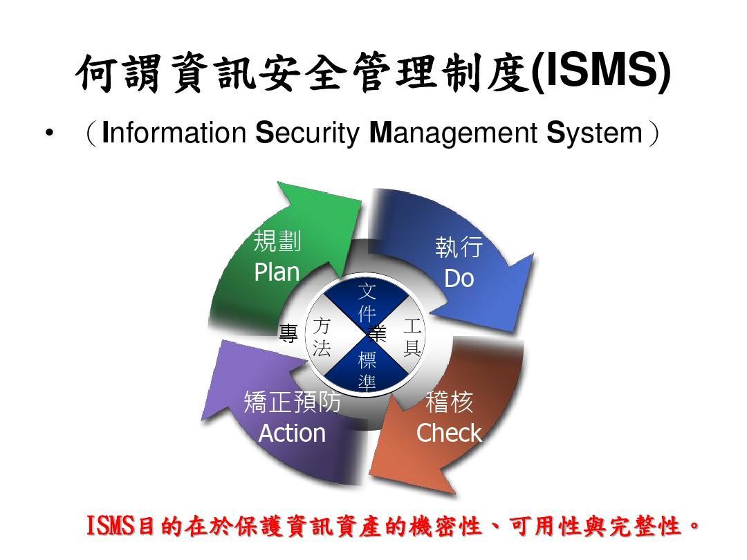 何谓资讯安全管理制度(ISMS)