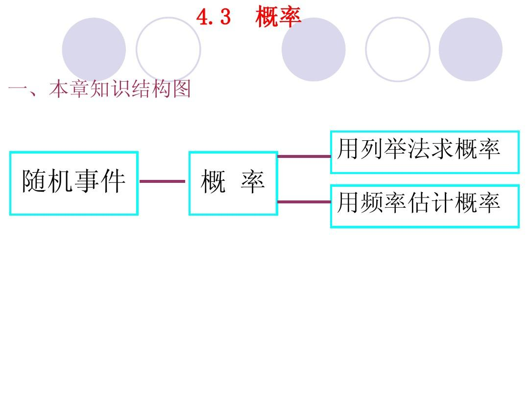 免費文檔 所有分類 初中教育 數學 九年級數學概率復習上課課件(修改)圖片
