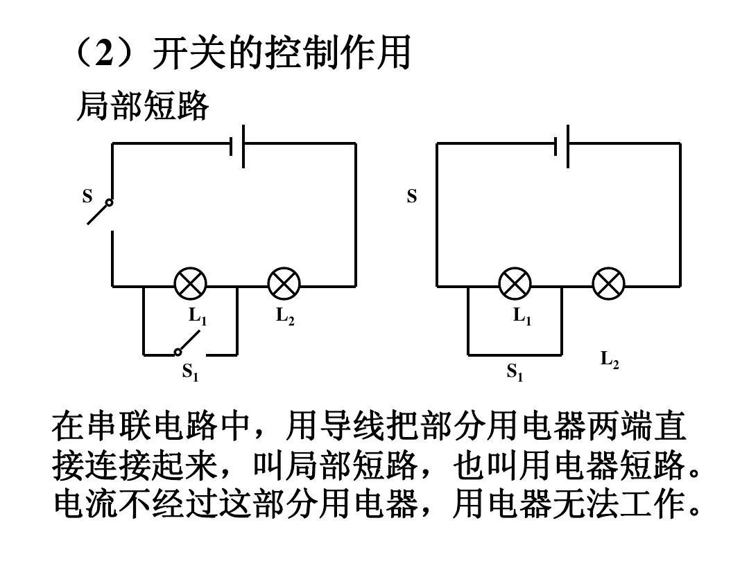 串聯與并聯(3)ppt圖片