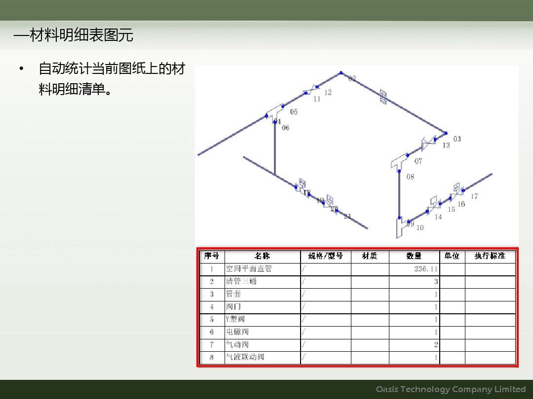 管道单线图绘制与管理软件介绍-2011.11