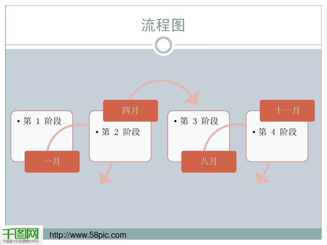 流程图ppt图片