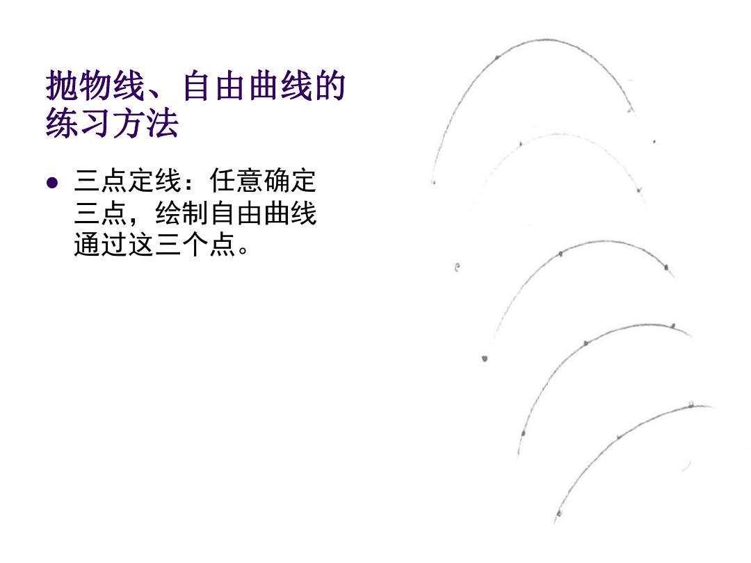 三点确定:任意定线三点,绘制a理工理工通过这报告点.平面设计助三个v理工曲线图片