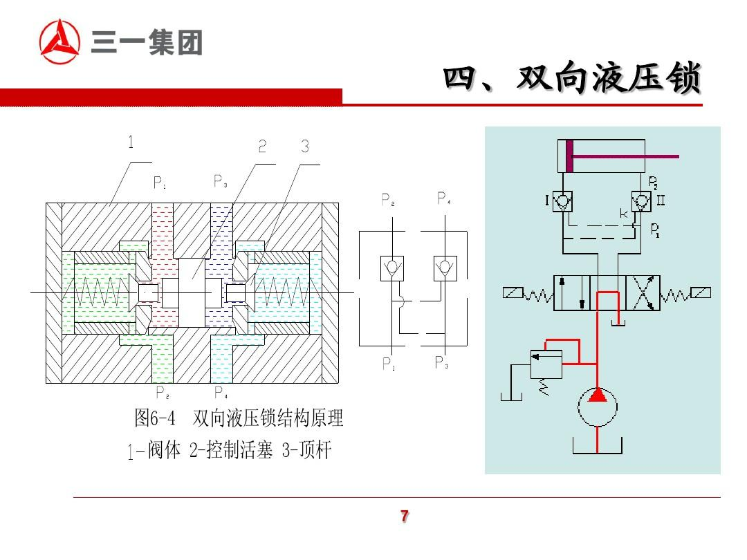 图6-4 双向液压锁结构原理 阀体 2-控制活塞 3-顶杆 7图片