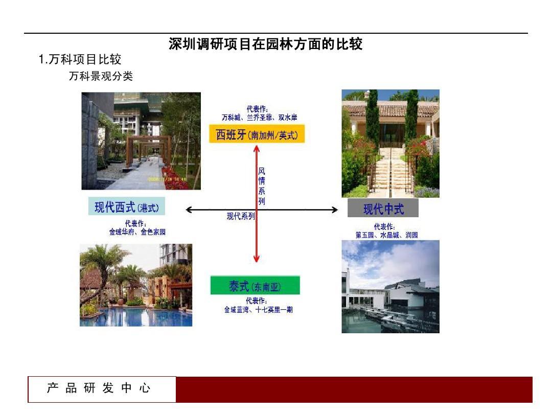调研地产公司深圳项目在园林方面