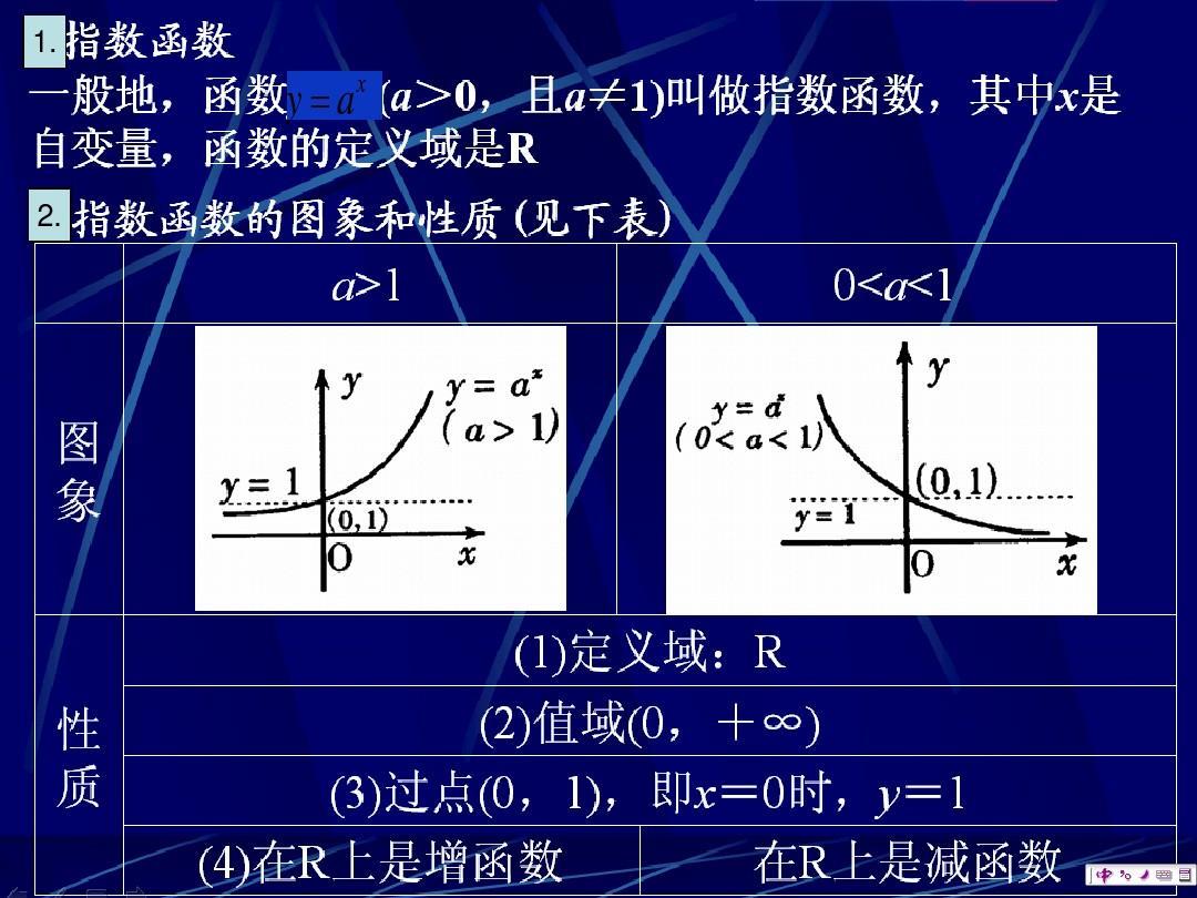 高一对数函数练习题_高一数学《指数函数和对数函数》复习课 课件2011-2012学年_word ...