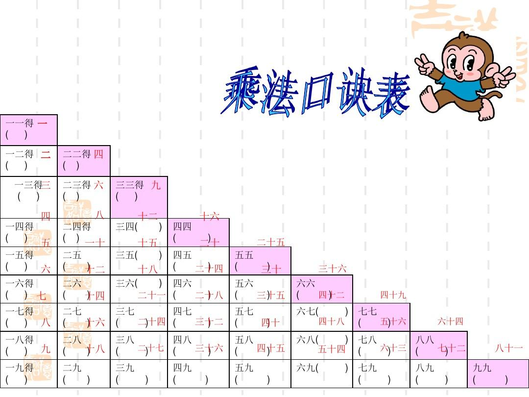 (新教材)苏教版二年级数学上册《整理乘法口诀表》优质课课件ppt图片