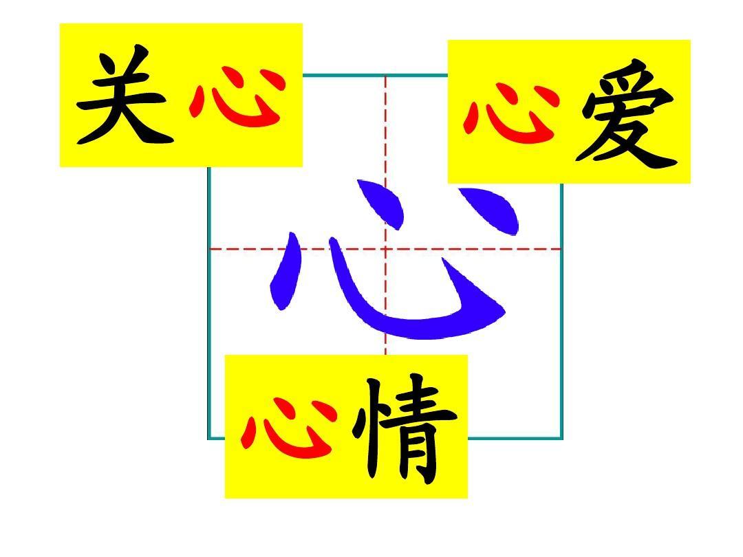 这是上海市卢湾区辅读教材第三册《实用语文》课本的教学课件.图片