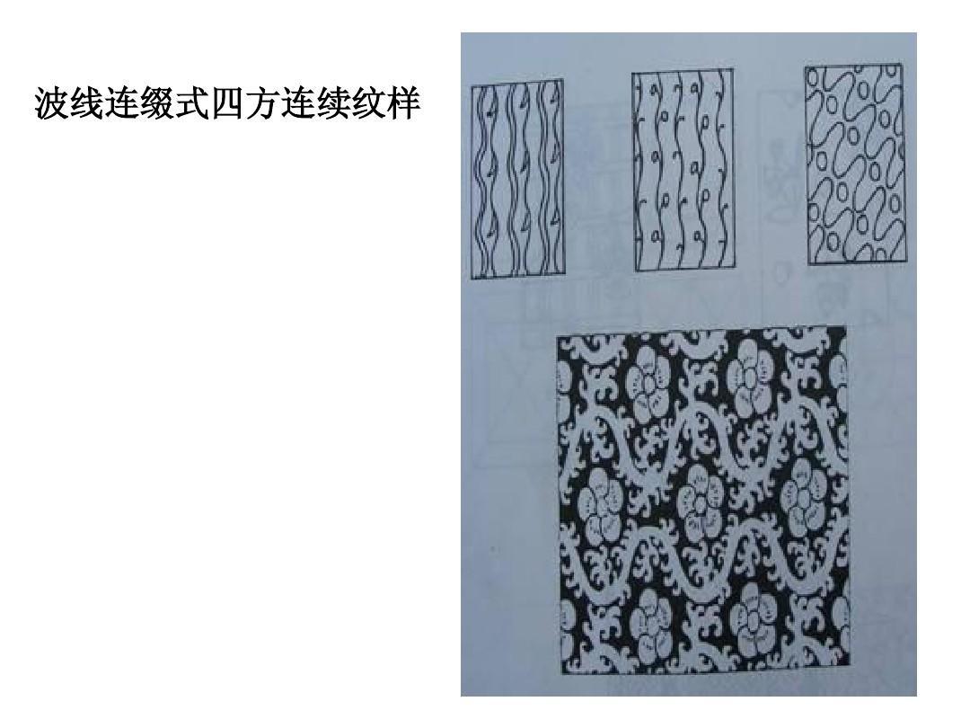 波线连缀式四方连续纹样图片