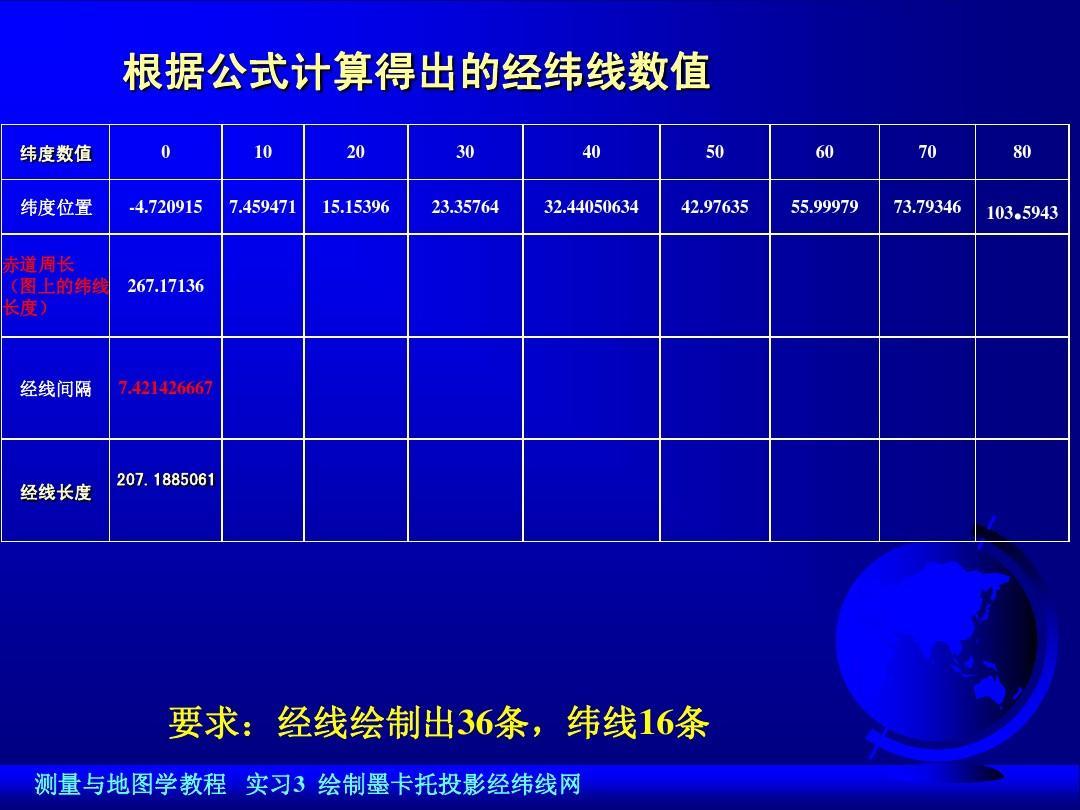 10月11日-投影三墨卡托实习经纬网常用中文字体设计图片