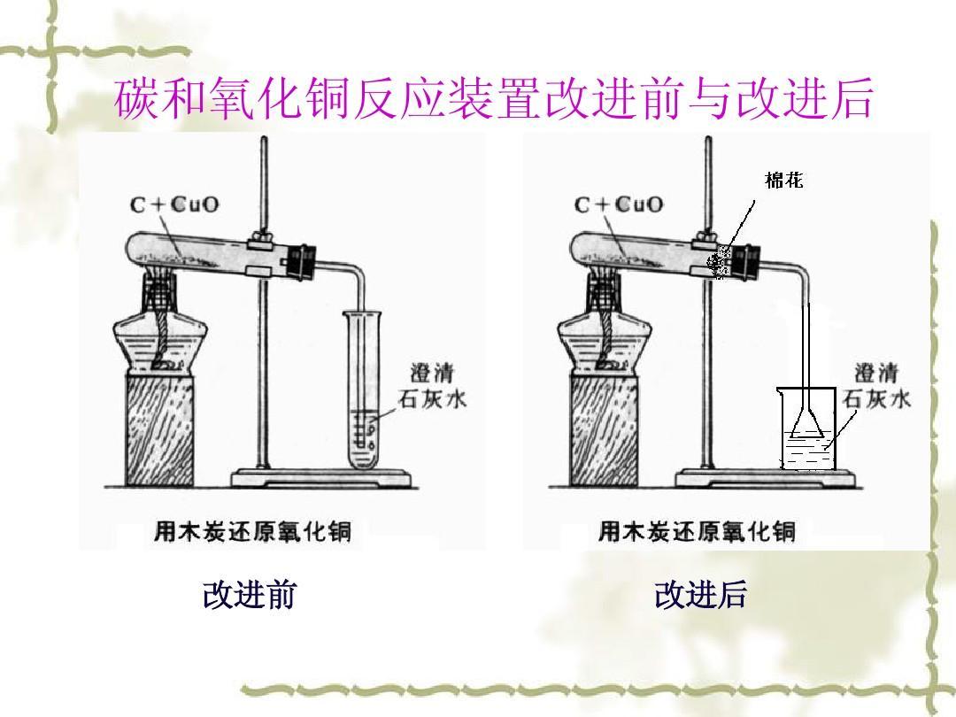 氧化铜与稀盐酸_对木炭与氧化铜反应实验的改进ppt