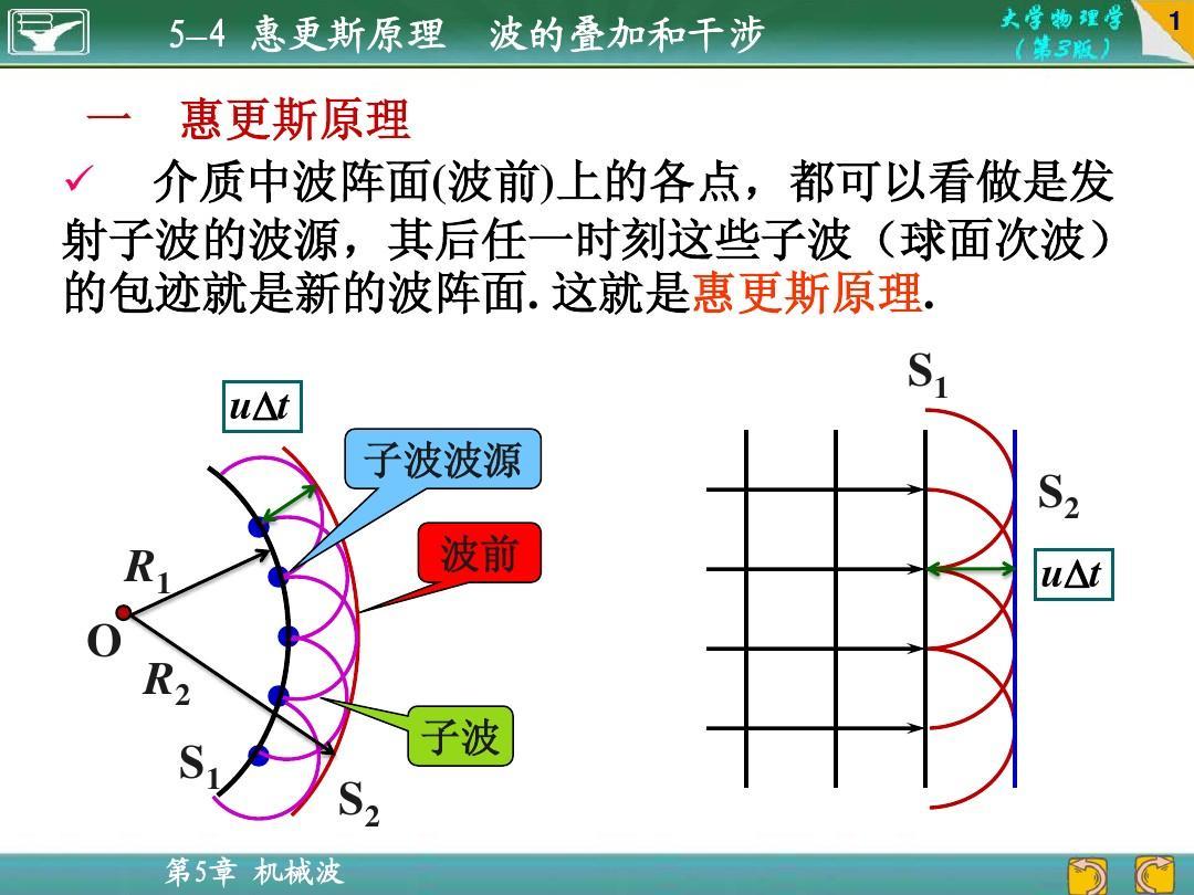 5-4 惠更斯原理  波的叠加和干涉