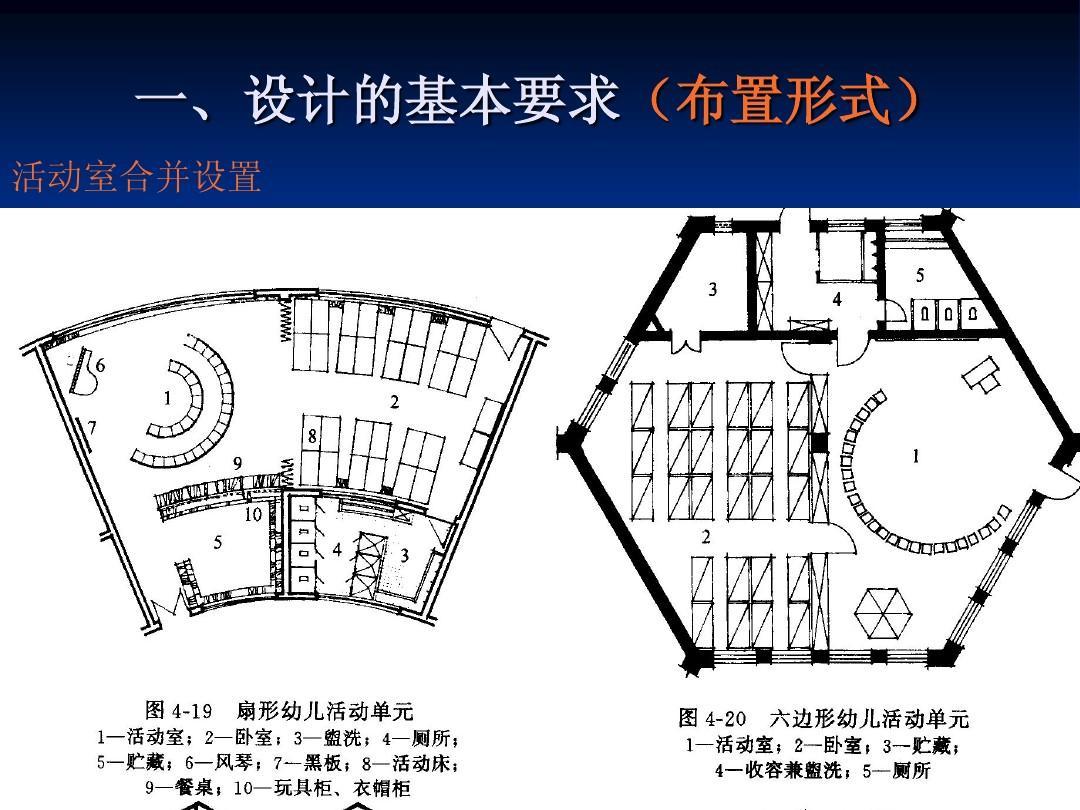 幼儿园建筑方案设计ppt图片