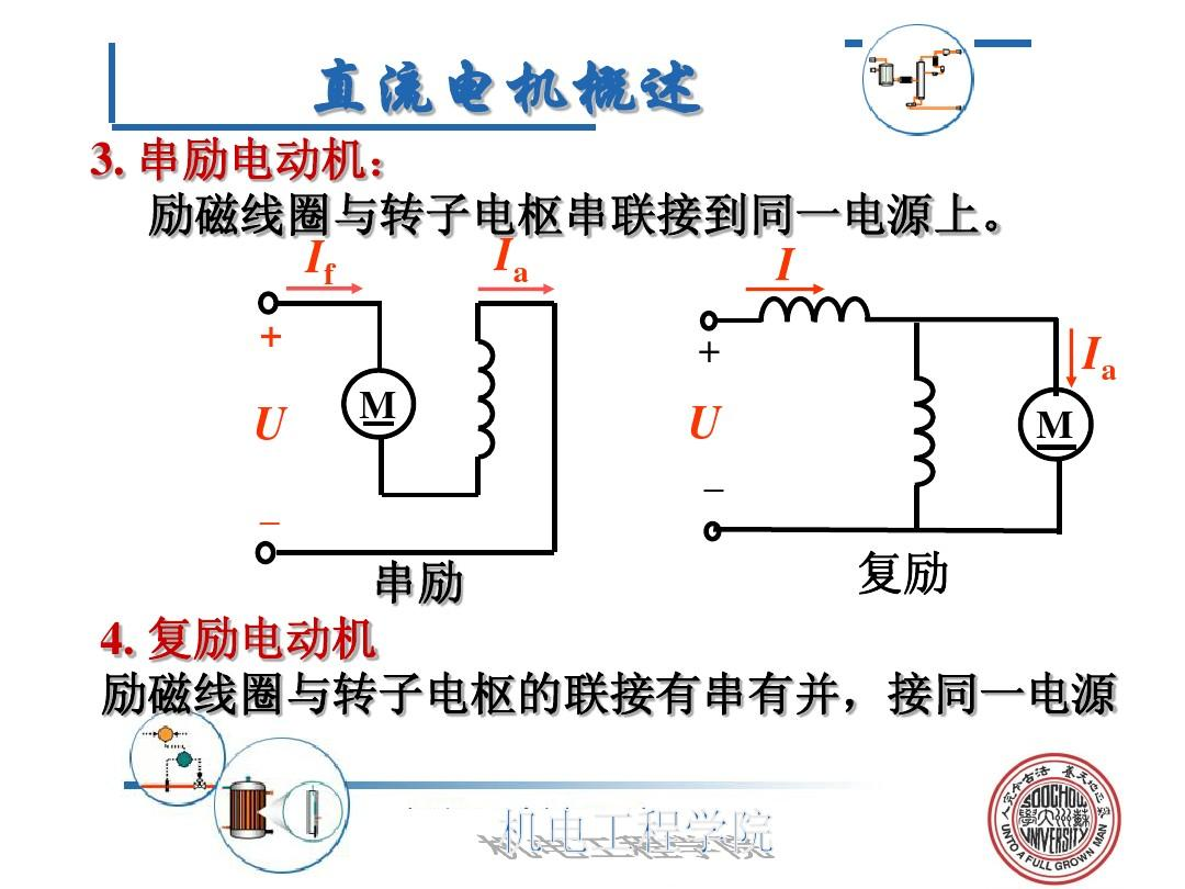 08-电机控制技术ppt图片