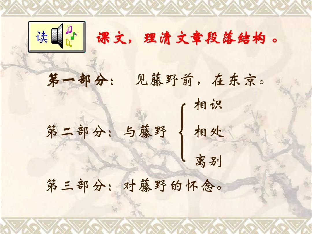 八年级数学年级第一年级:1.藤野先生ppt五单元语文下册组备课v年级总结图片