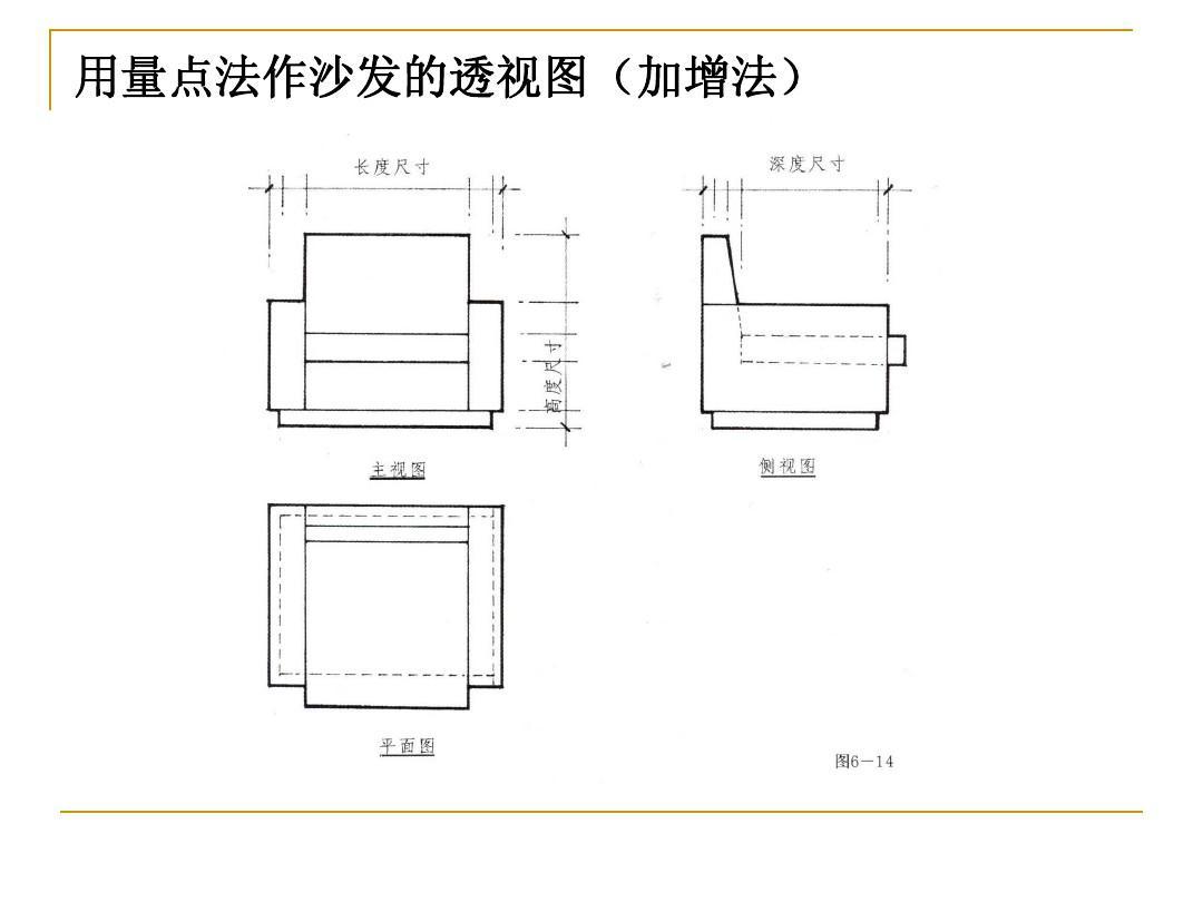 用量点法作沙发的透视图(加增法)