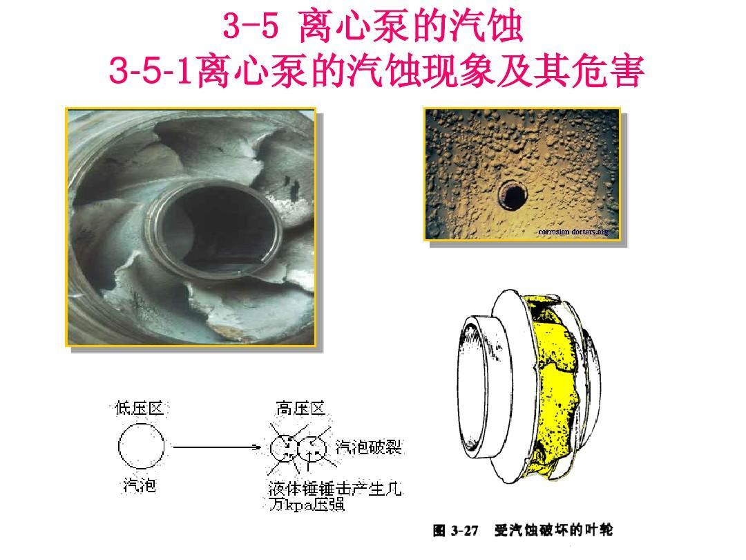 3.5离心泵的气蚀PPT