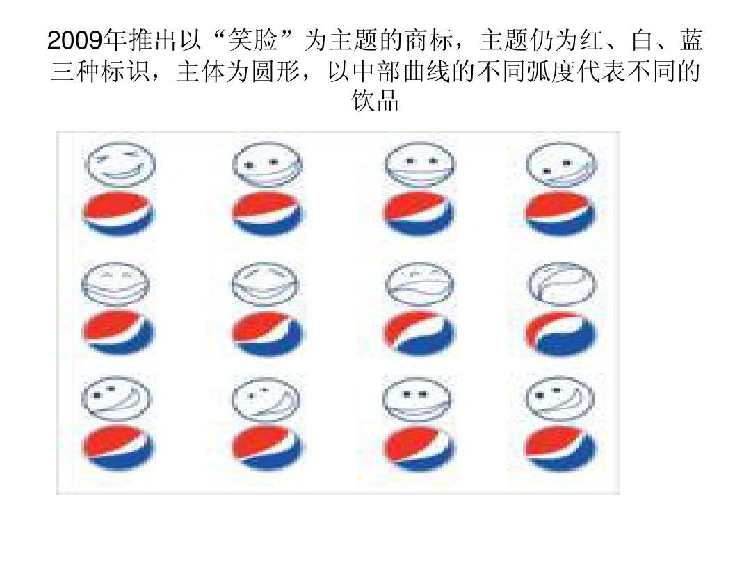百事可乐标志的演变ppt图片