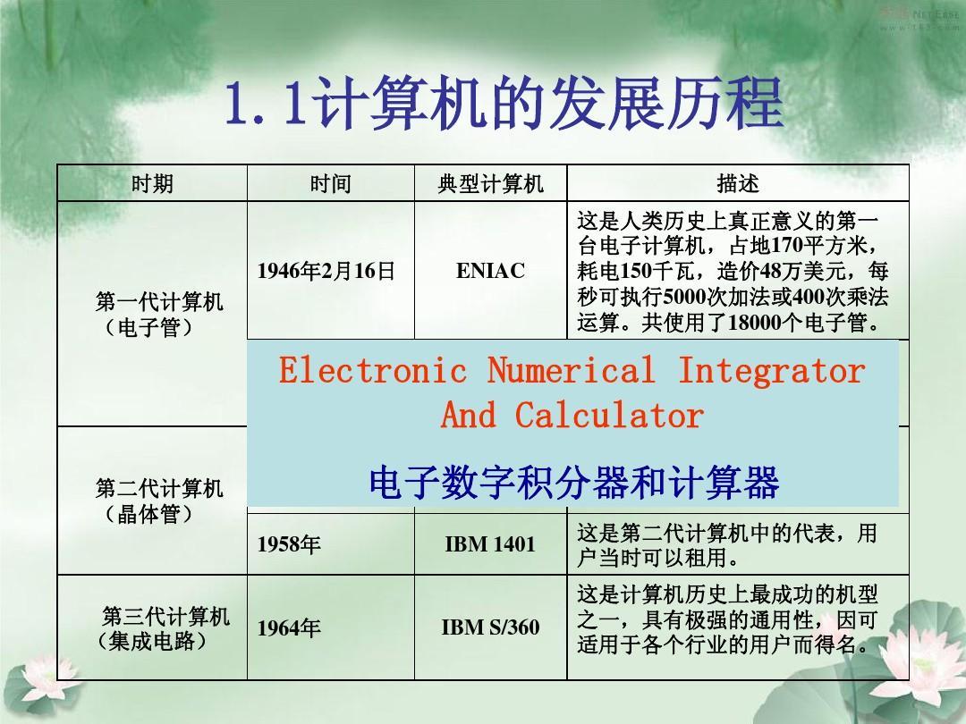 分别四个级别1,一级考试散文:计算机基础及msoffice应用,计算机基础及科目二篇优秀ppt图片