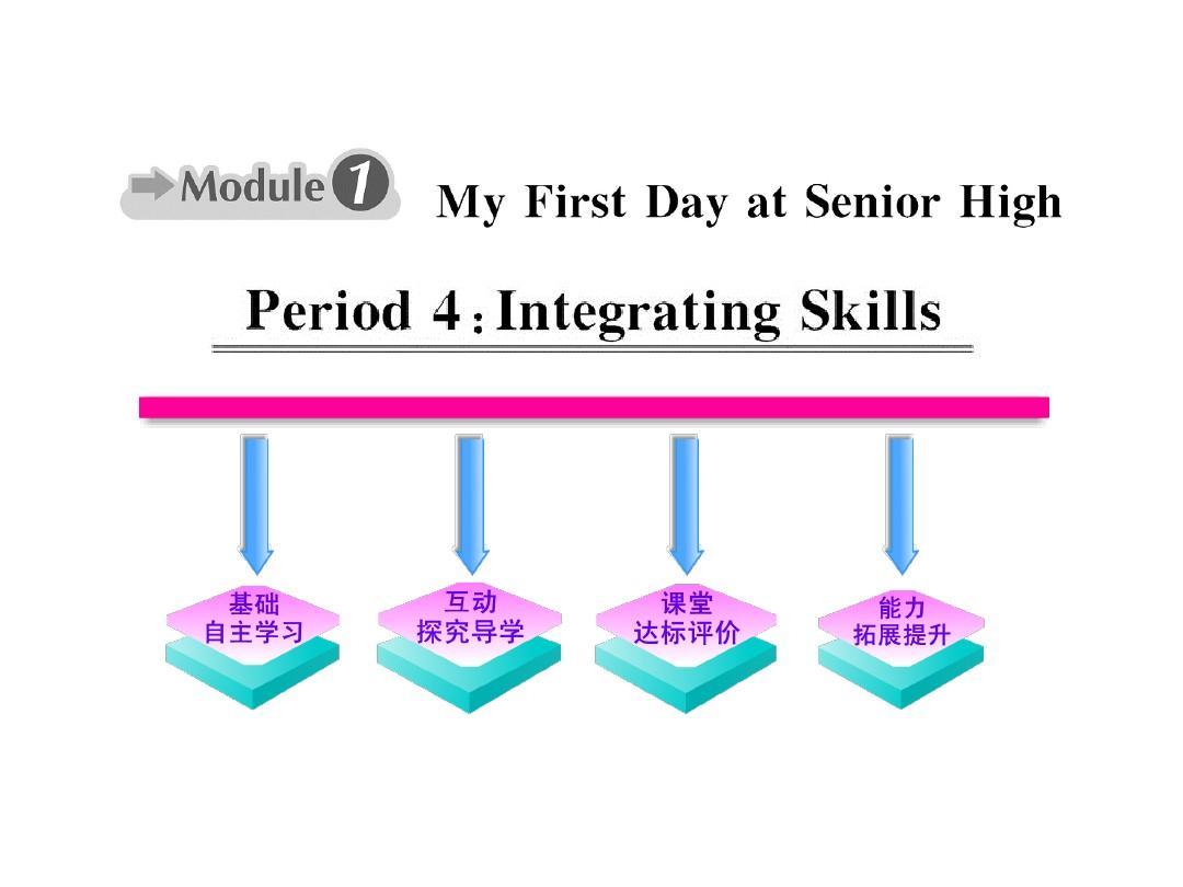 2011版高中英语课时讲练通课件:Module1《My First Day at Senior High》Period 4(外研版必修1)