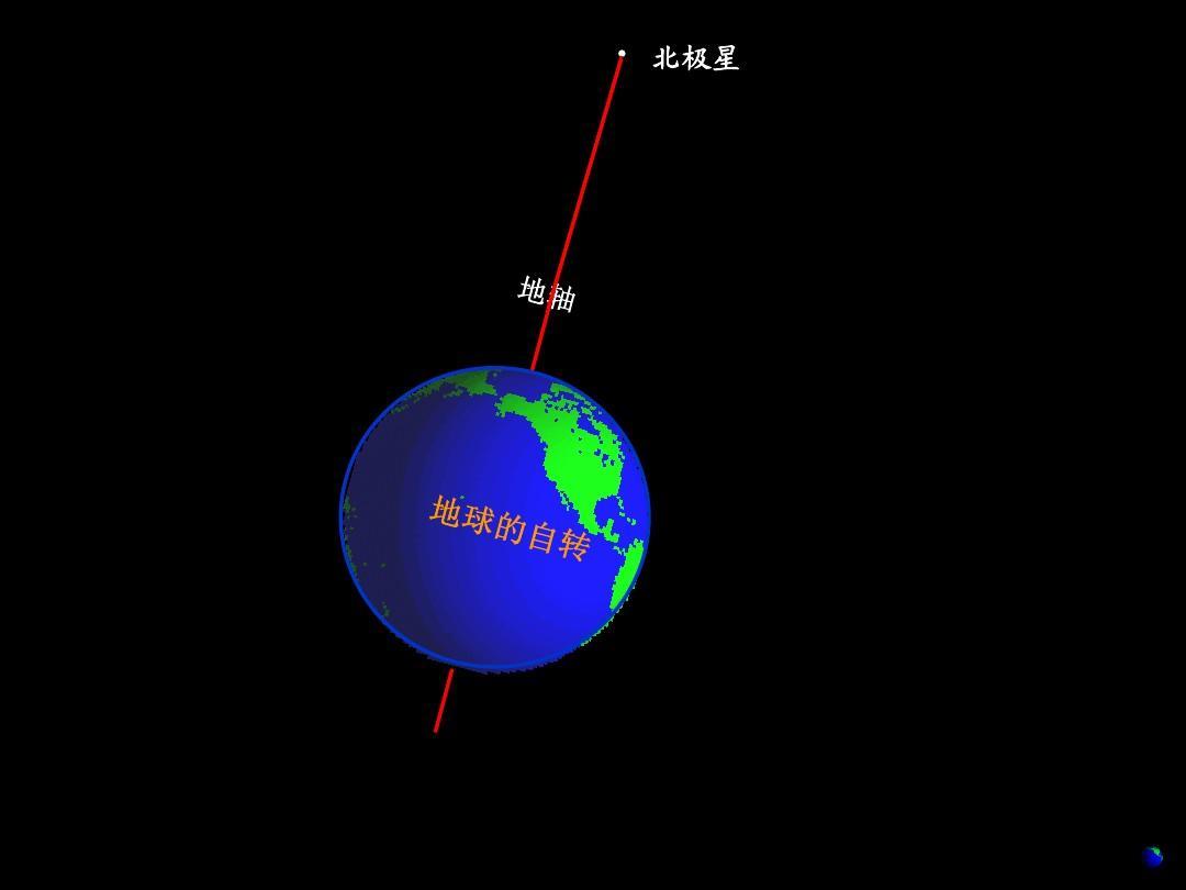 第三节 第1课时 地球的自转 地球的公转ppt