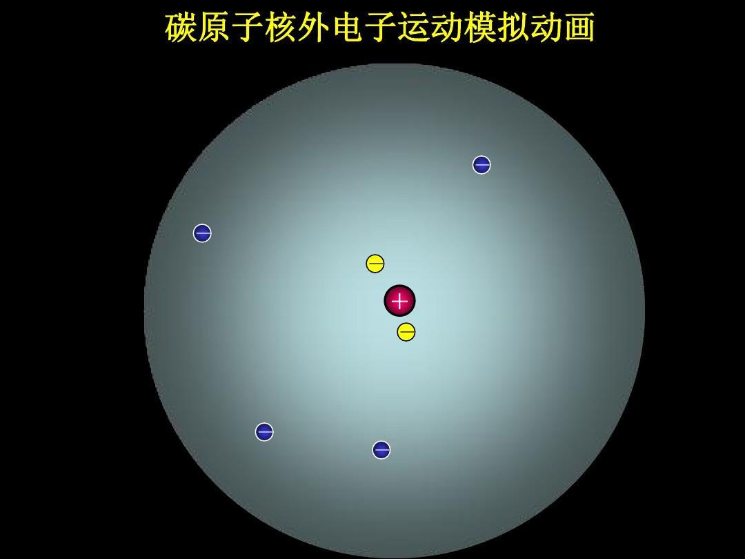 文档网 所有分类 初中教育 原子结构示意图ppt  碳原子核外电子运动图片