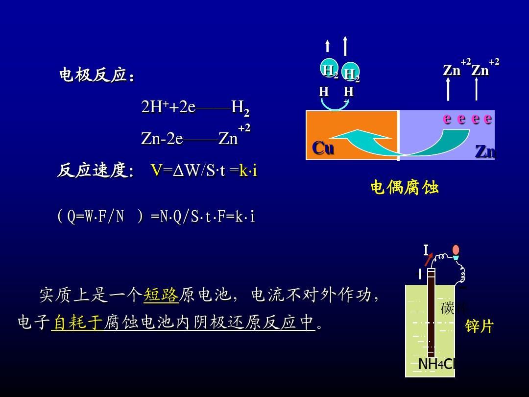电化学腐蚀原理(修改)ppt