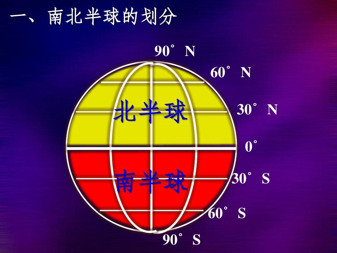 东西南北半球划分ppt图片