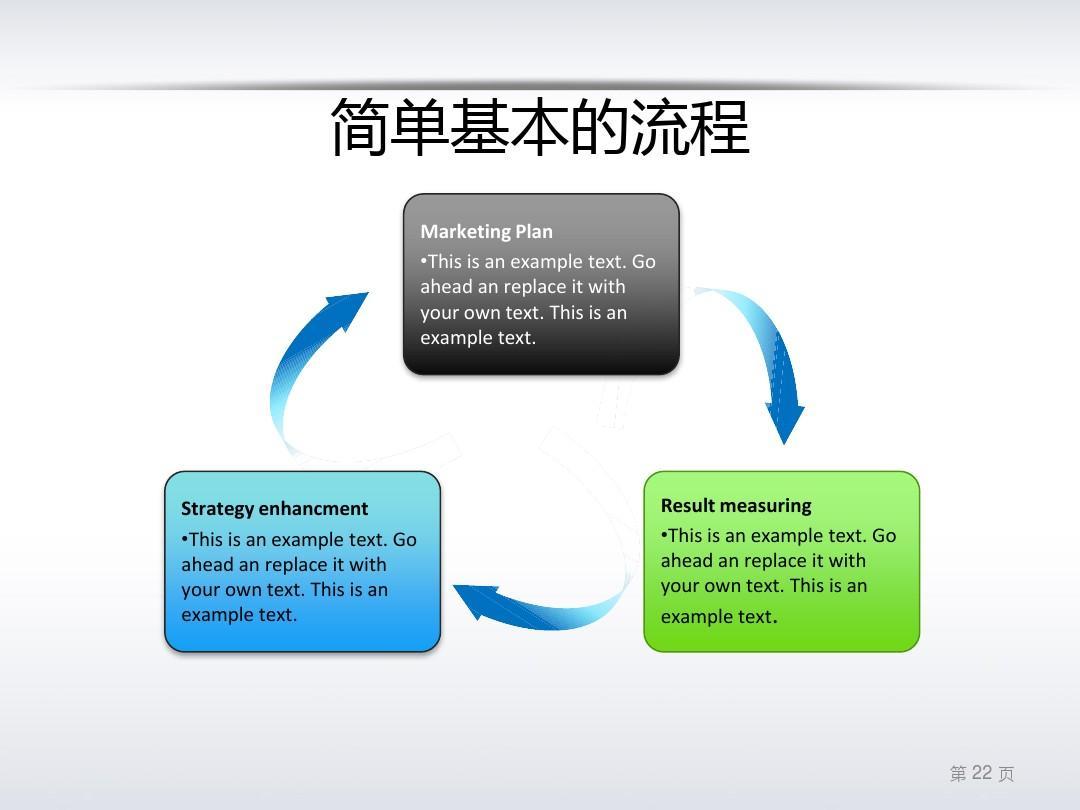 ppt素材 [流程图汇总]图片