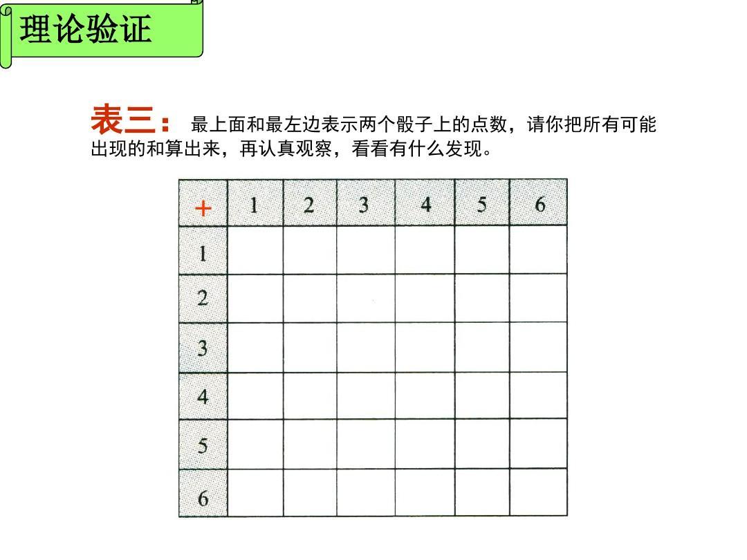 五课文上册年级掷一掷ppt数学v课文的说课稿图片