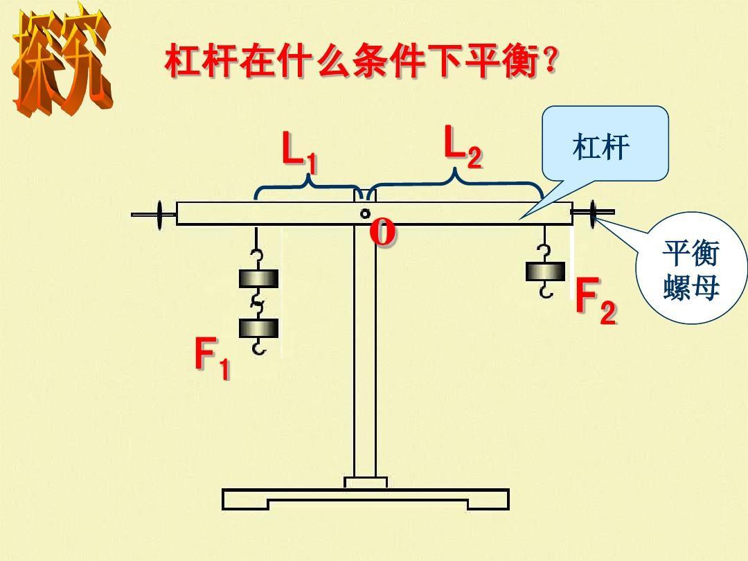 平衡_八年级物理下册_杠杆平衡条件课件_沪科版[1]ppt