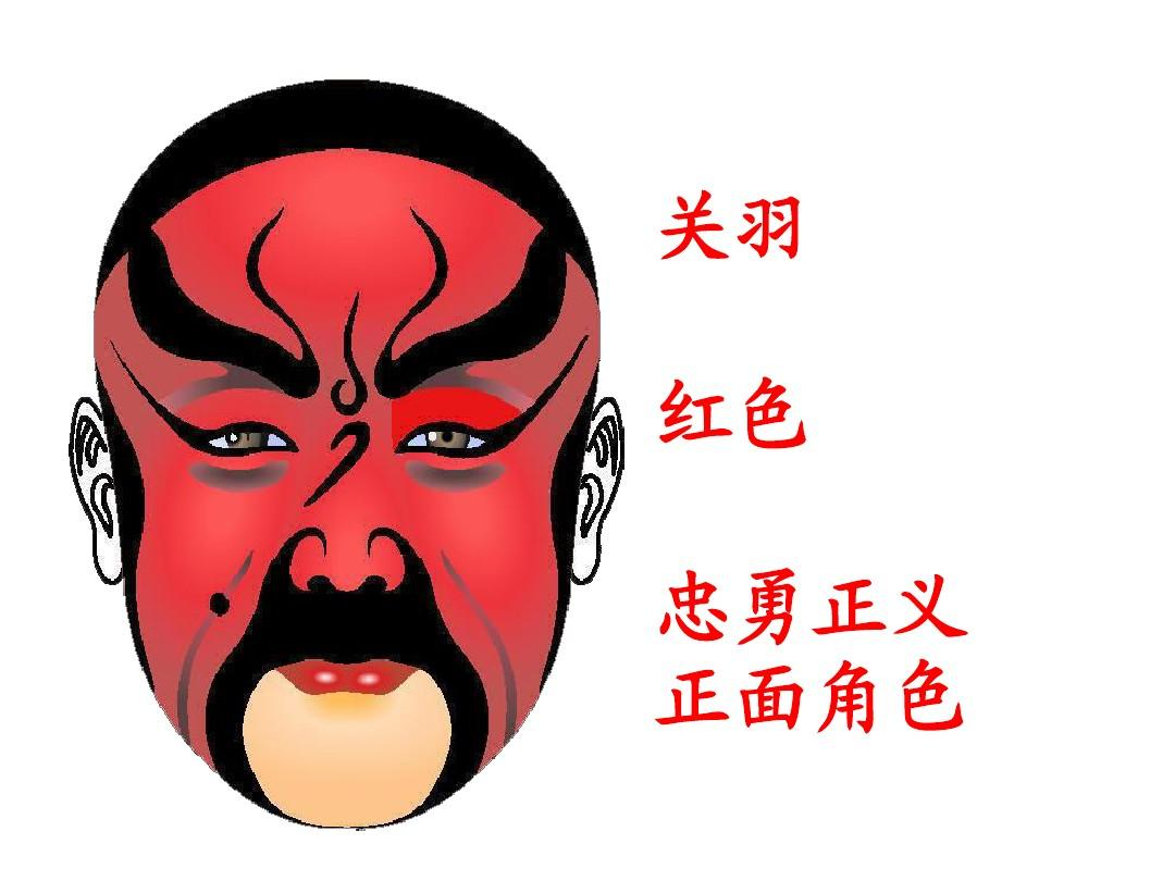 ppt《有趣的京剧脸谱》图片