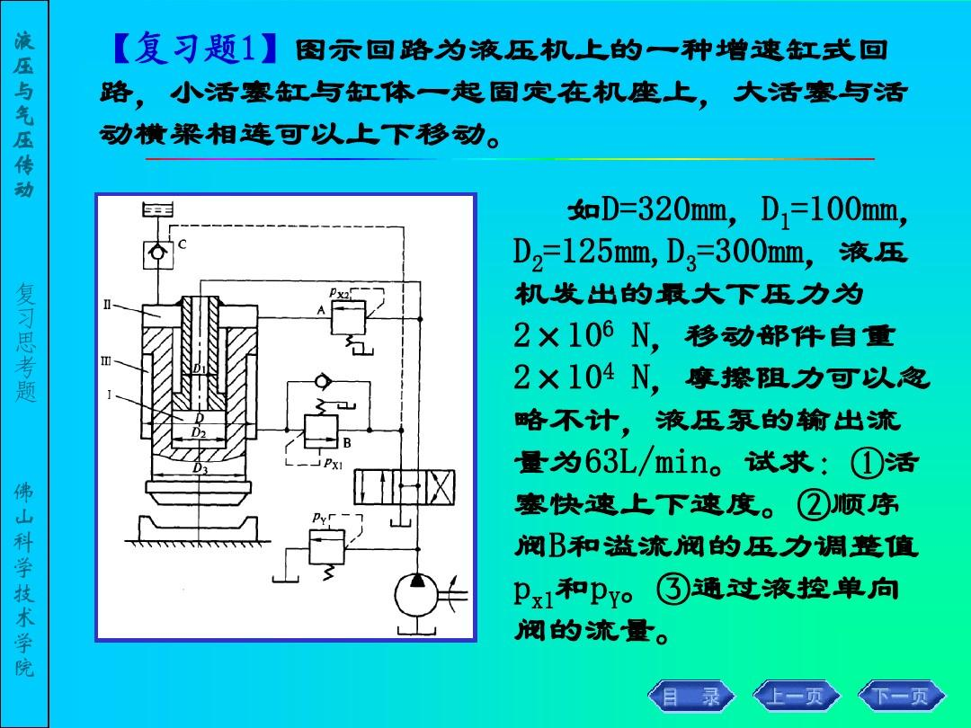 d3=300mm,液压图片