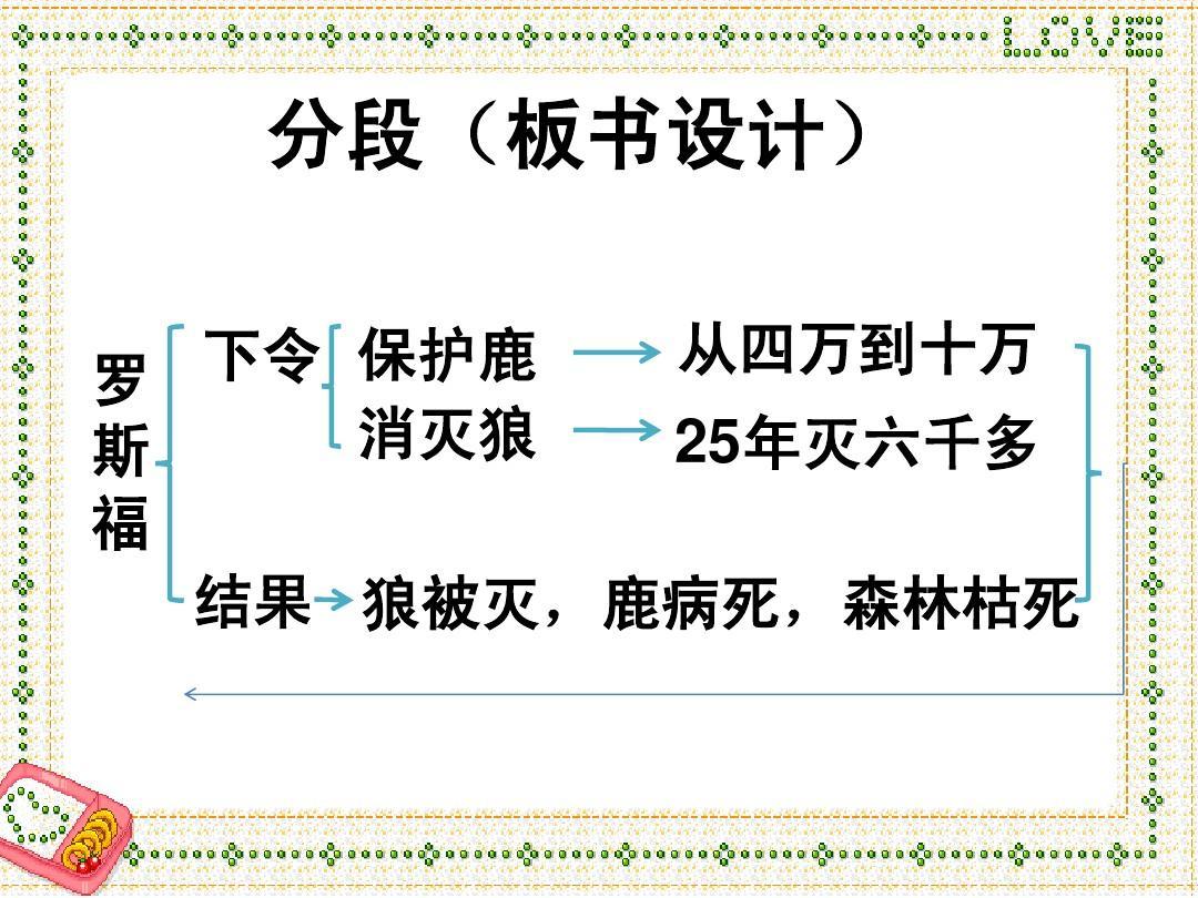 语文14,鹿和狼的梦想_优秀年级__六故事人教上__语文版_ppt分段(板课件课件直销图片