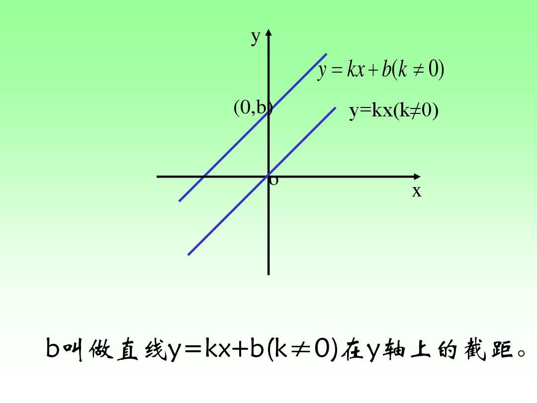 亚�9/&��y��y>yK~Y�.Xk>�Y_b叫做直线y=kx+b(k≠0)在y轴上的截距.