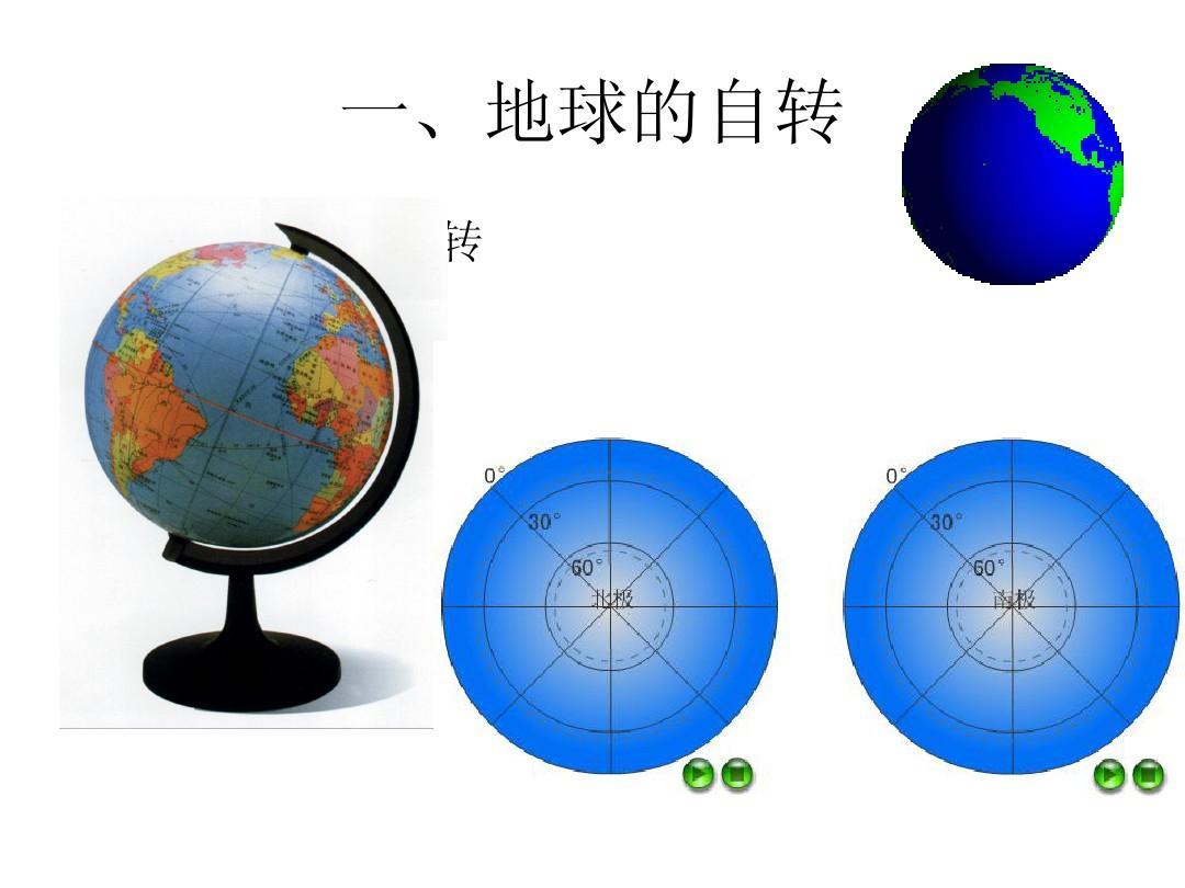 地球公转自转动画演示ppt