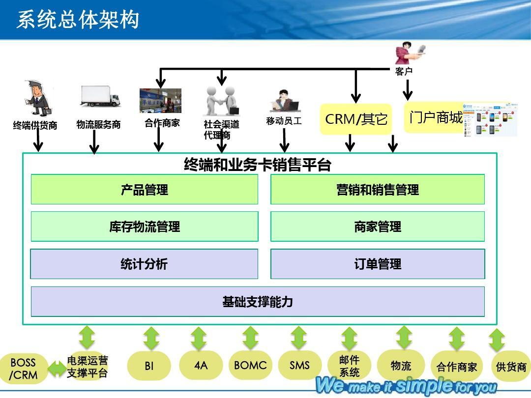 终端营销的作者_湖南终端一体化平台_终端营销一体化平台