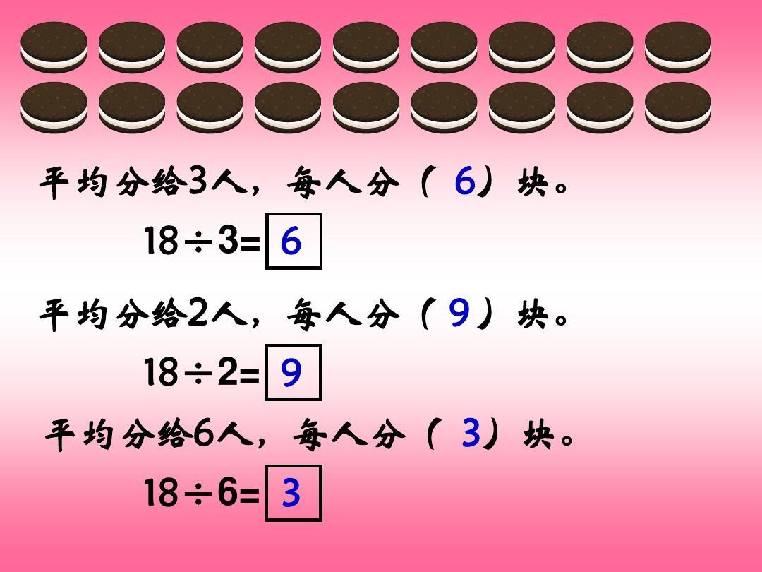 除法算式的写法ppt图片