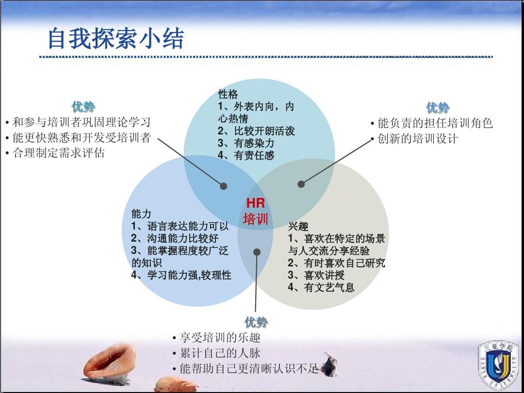 大学生职业生涯规划大赛—规划人生,放飞梦想ppt图片
