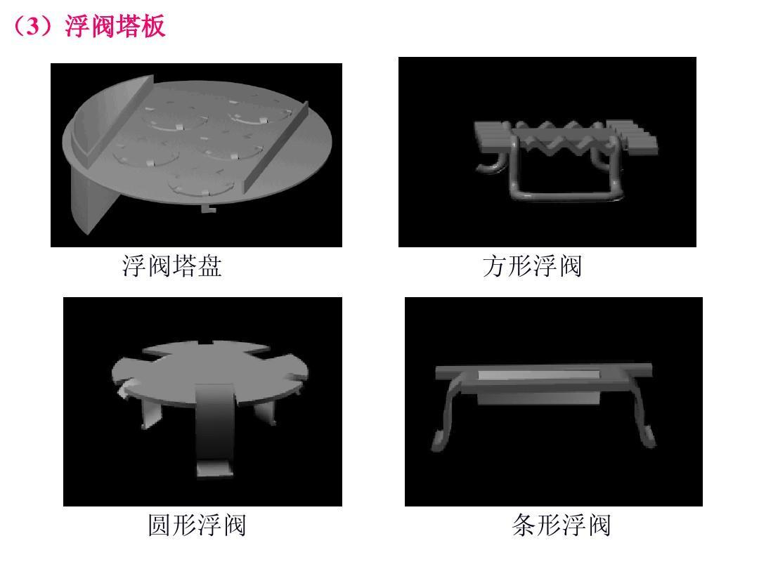 (3)浮阀塔板图片