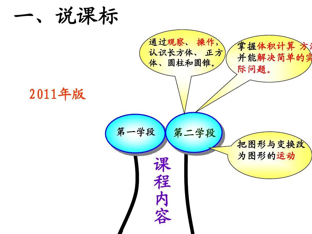 发展材《长方体和正方体》孙慧敏ppt课件学生素养中国核心说教图片
