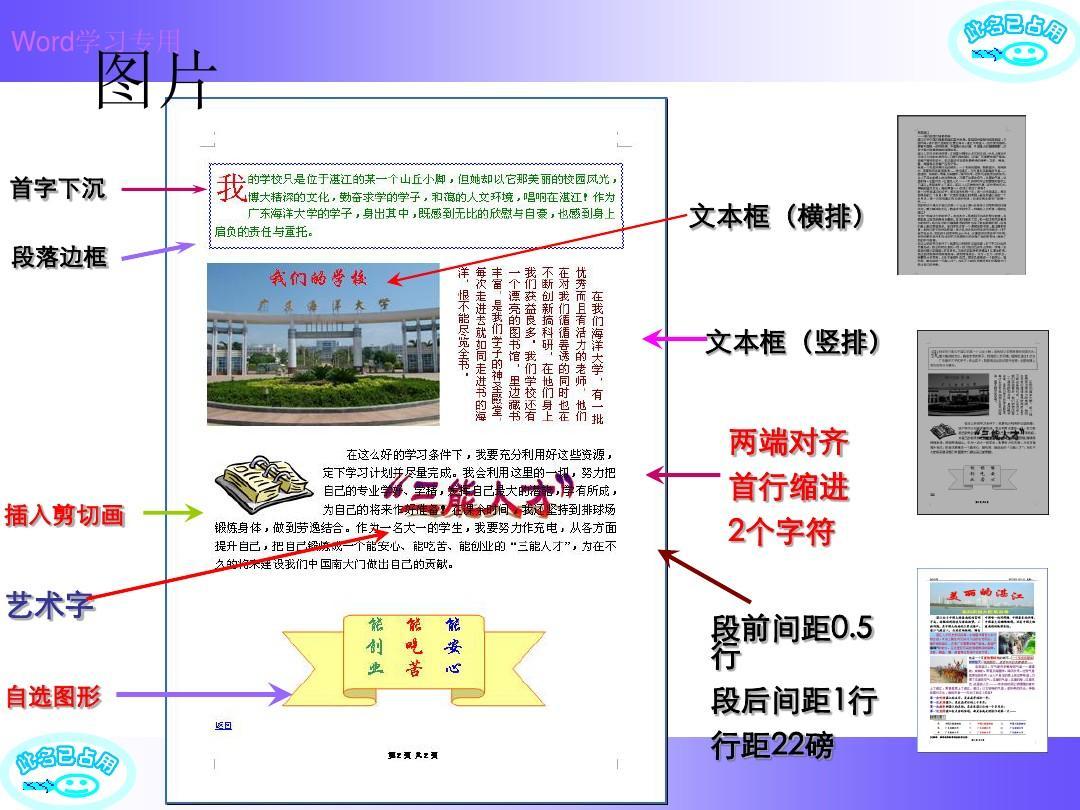 计算机软件及应用 word2003教程(大全)ppt  word2003基础,文档排版图片