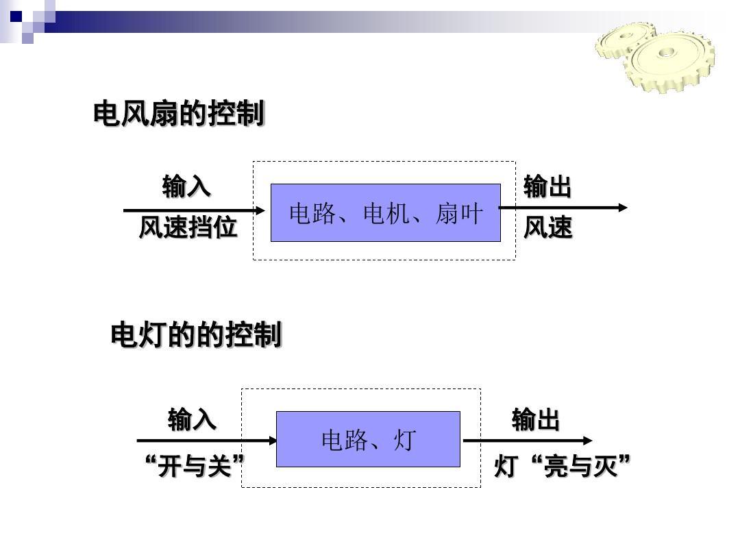 通用技术开环和闭环控制系统ppt图片