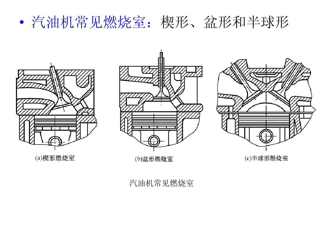 2汽车发动机构造与维护 曲柄连杆机构检测与维修ppt图片