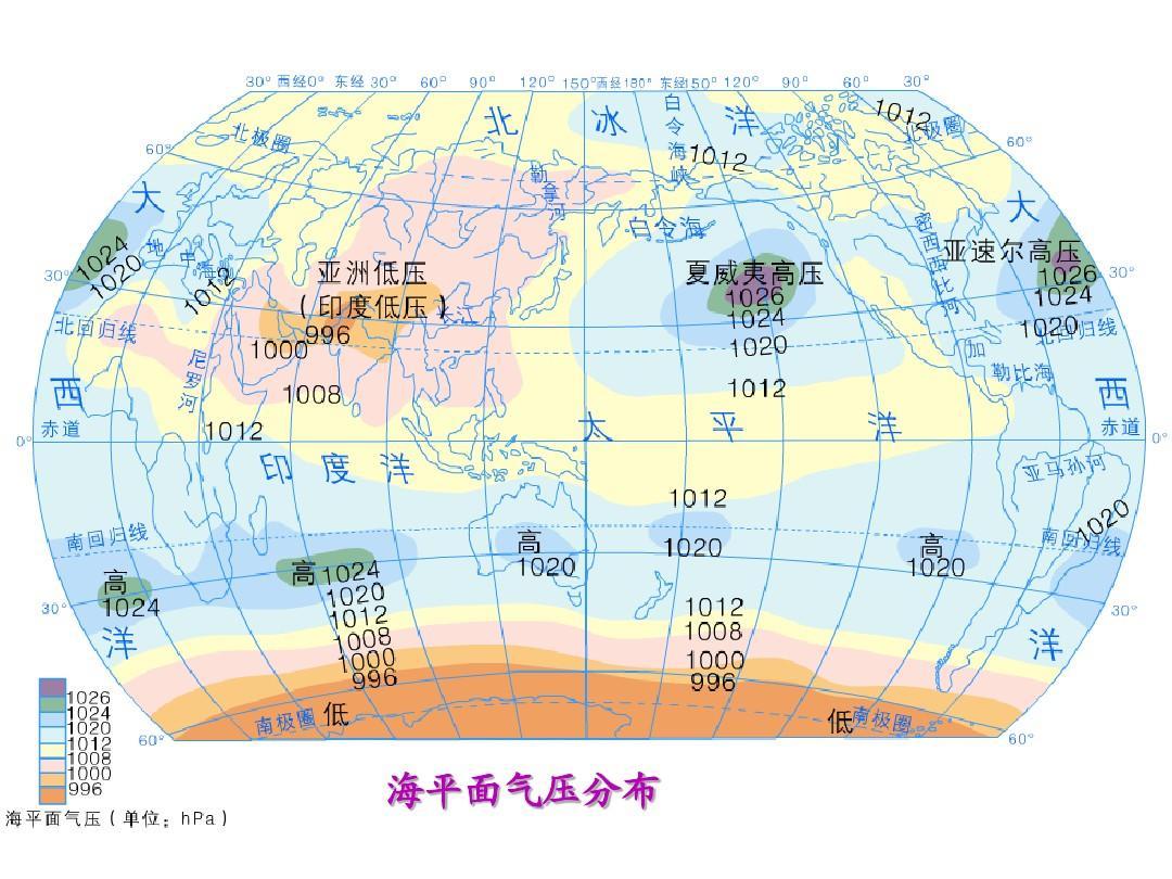 气压带风带的分布ppt图片